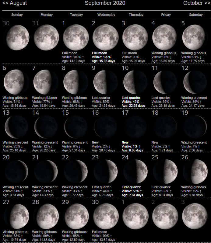Moon Phases Sept 2020